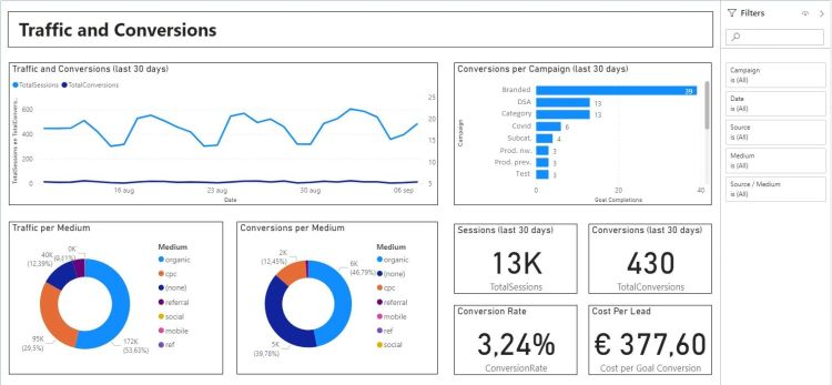 google analytics power bi reports dashboards