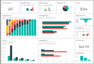 power bi sales dashboard